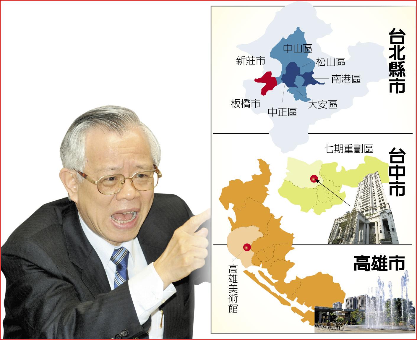央行對三區域房產信用管制