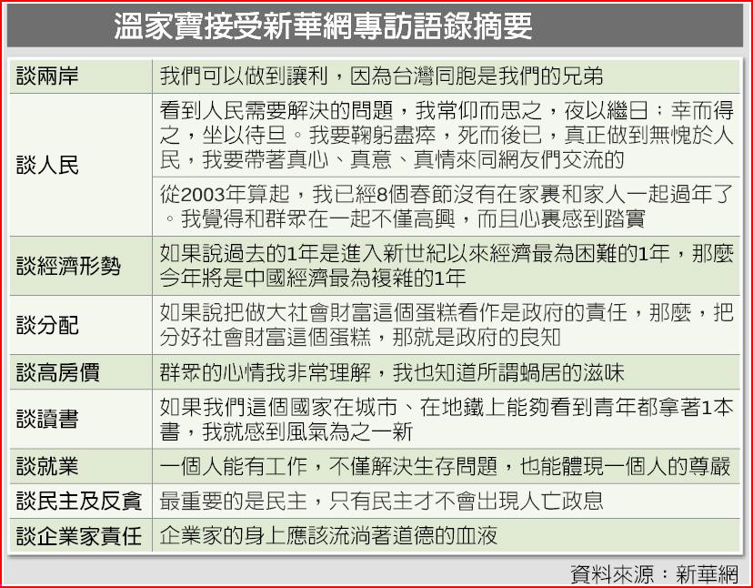 溫家寶接受新華網專訪語錄摘要