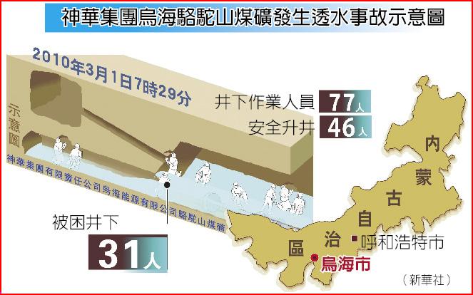 神華集團烏海駱駝山煤礦發生透水事故示意圖