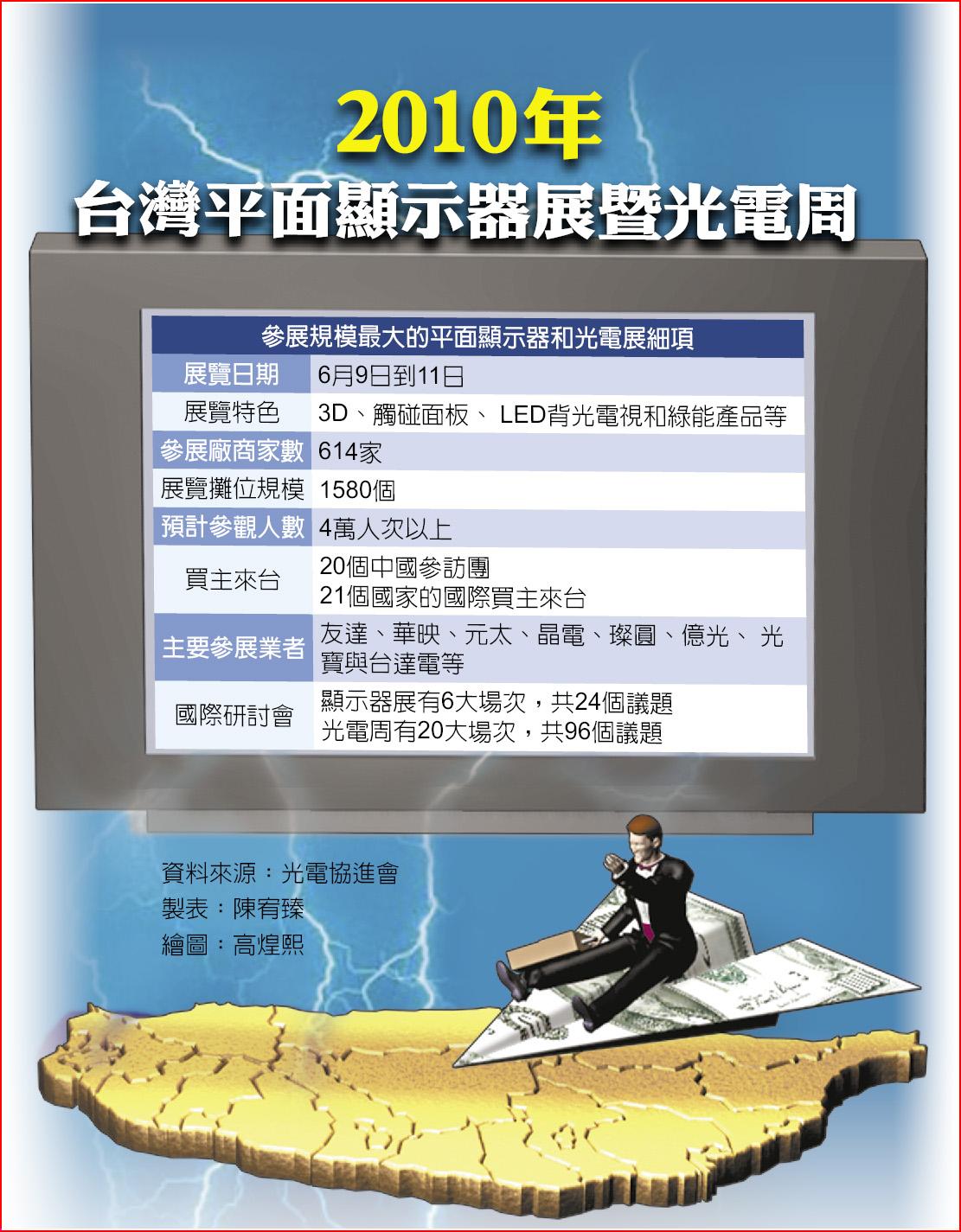 2010年台灣平面顯示器展暨光電周