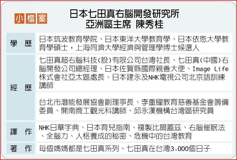 日本七田真右腦開發研究所亞洲區主席 陳秀桂