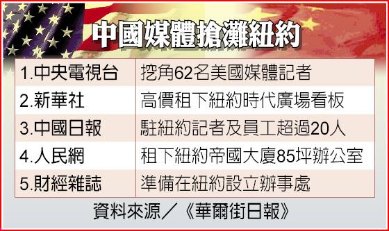 中國媒體搶灘紐約