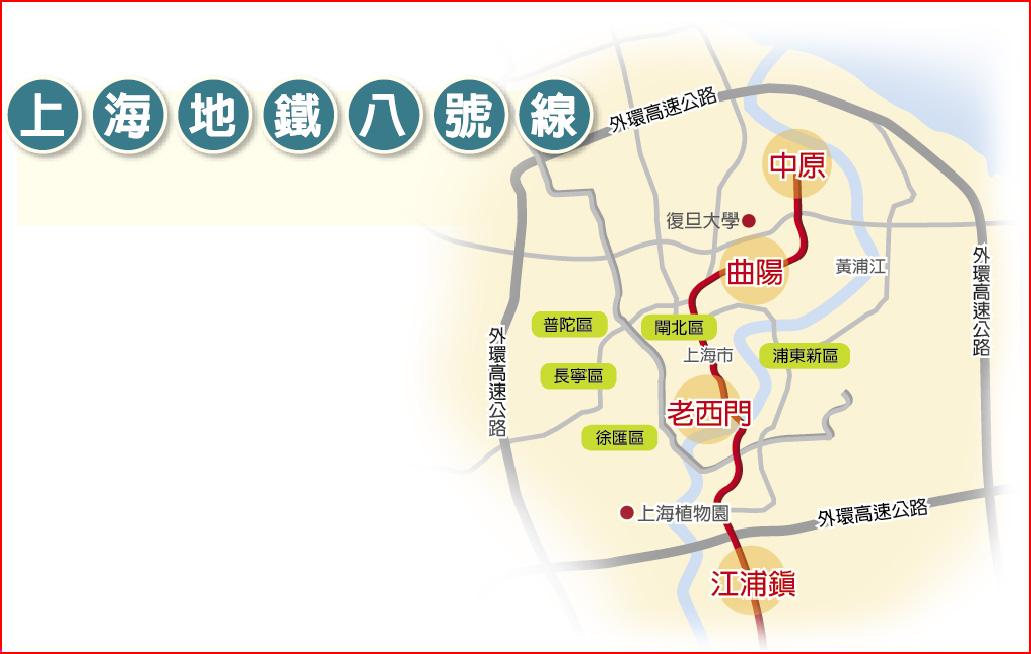 上海地鐵八號線