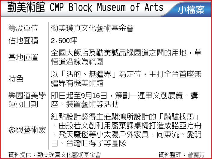 勤美術館 CMP Block Museum of Arts