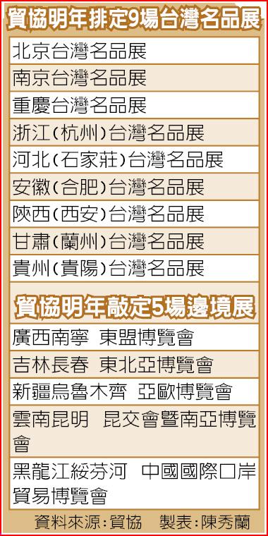 貿協明年排定9場台灣名品展