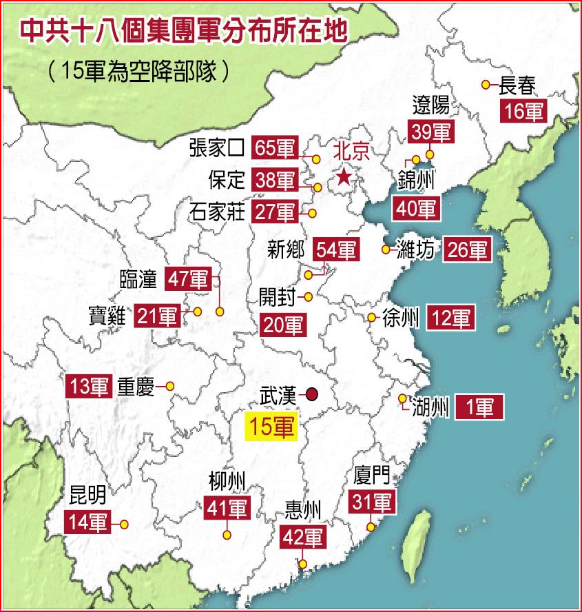 中共十八個集團軍分布所在地