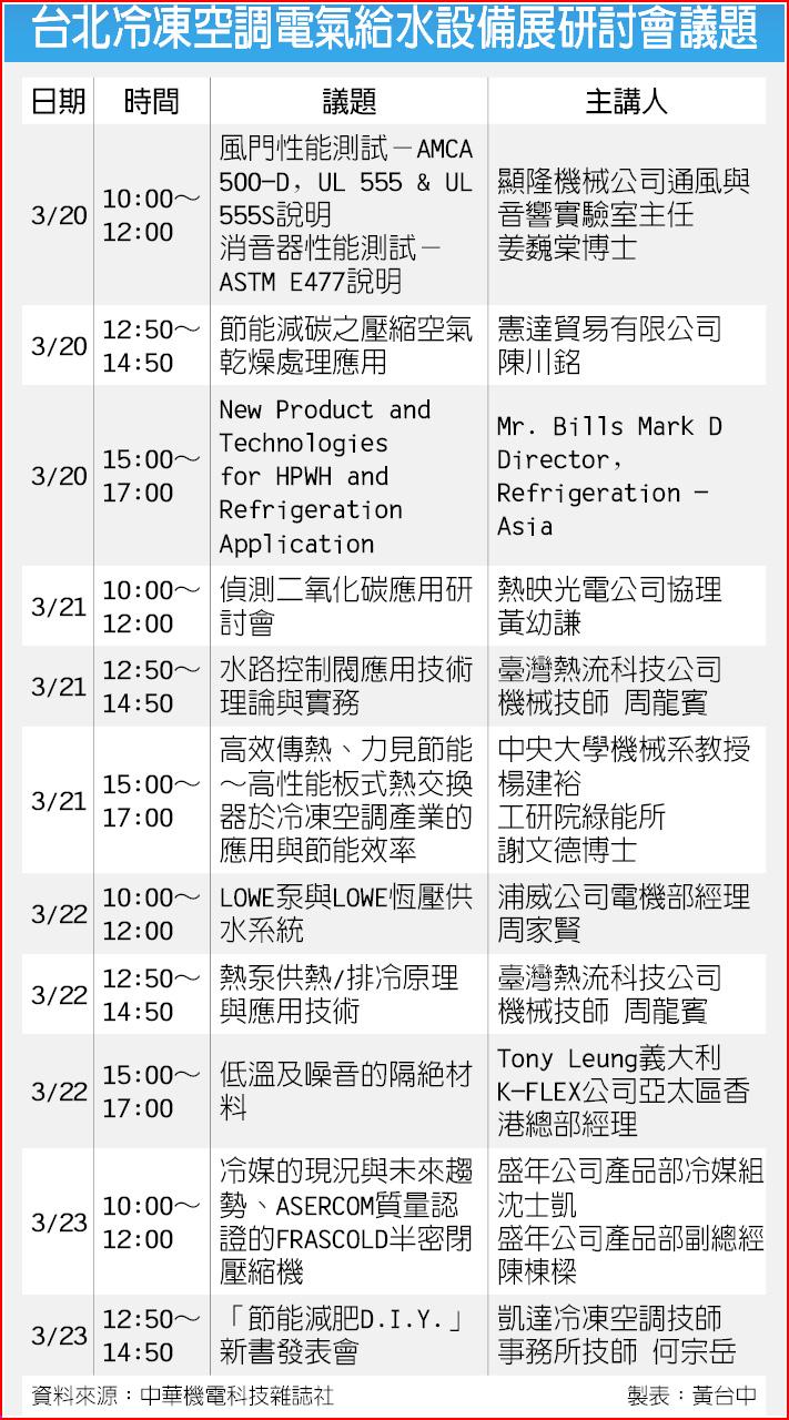 台北冷凍空調電氣給水設備展研討會議題