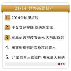 1/14娛樂新聞排行