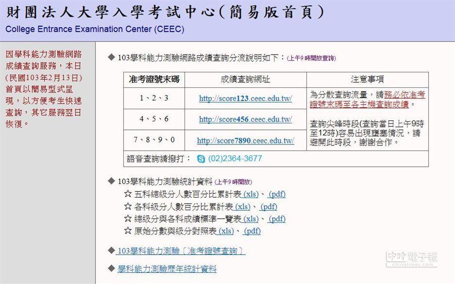 大考中心寄發103學年度學科能力測驗的成績單,並在網路公布相關統計資料。(大考中心提供)