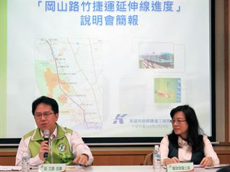 高捷路竹延伸線 下月國發會3審