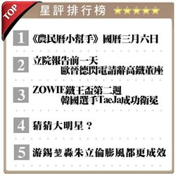 晚間最夯星評新聞-2014.03.06