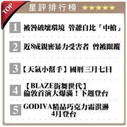 晚間最夯星評新聞-2014.03.07