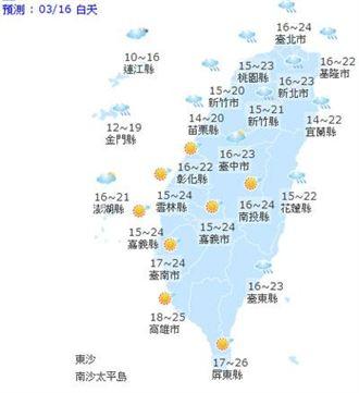 【天氣小幫手】國曆三月十六日