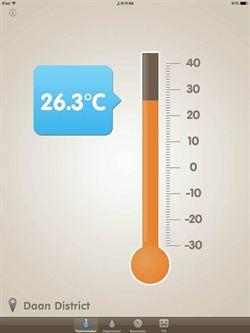 Thermo-Hygrometer把愛瘋變成超實用溫度計