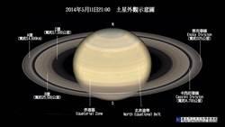 台北天文館:土星5/11最大最亮