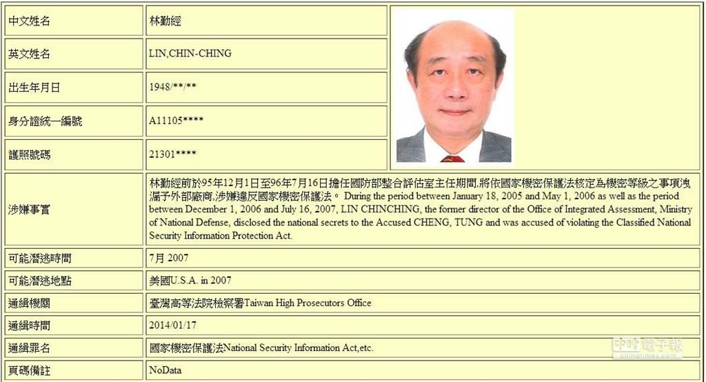 退役空軍中將林勤經涉及違反國家機密保護法,96年赴美定居未歸,日前遭台灣高檢署發布通緝,也名列調查局追緝外逃名單。(翻攝調查局網站)