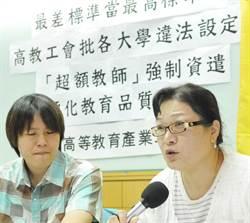 高教工會控訴 私校資遣教師