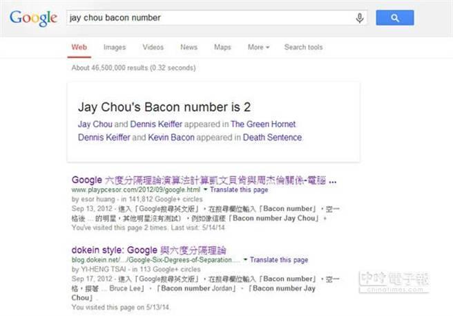 六度份格理論的趣味版也寫進Google程式中,但僅限英文版谷歌以及輸入人名得是好萊塢明星。