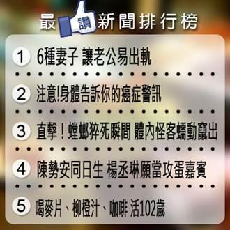 夜線最讚新聞-2014.06.01