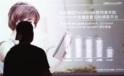 電子商務行銷 透視臉書消費者