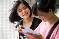 中時新聞網8月6日8時起 提供大學分發查榜服務