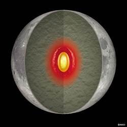 新研究:中心發熱 月球還活著