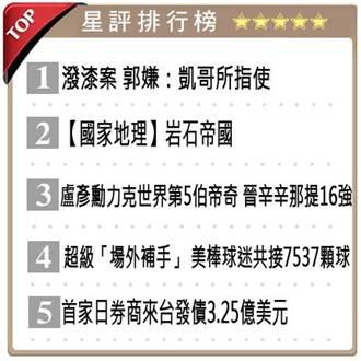 晚間最夯星評新聞-2014.08.14