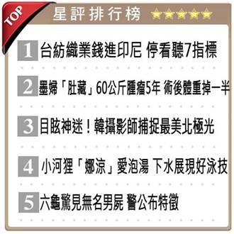 晚間最夯星評新聞-2014.08.15