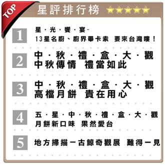 晚間最夯星評新聞-2014.08.16