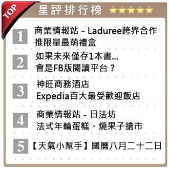 晚間最夯星評新聞-2014.08.22