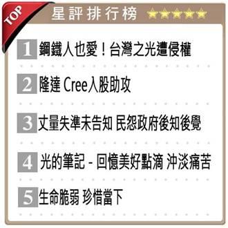 晚間最夯星評新聞-2014.08.31