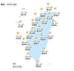 【天氣小幫手】國曆九月三日