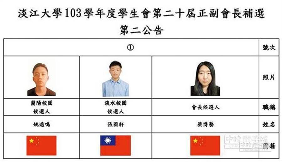 淡江大學第20屆學生會會長選舉,首次出現陸生參選。(中時資料照)