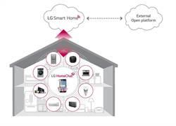 LG 展示HomeChat應用程式 家電更聰明、省電