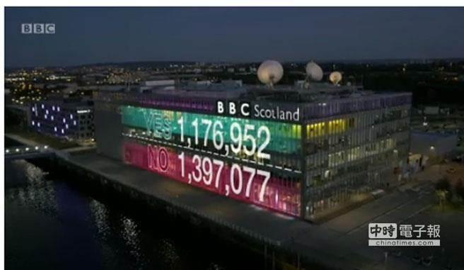BBC預測,反對獨將以55%勝過贊成獨立的45%。圖為最新開票畫面(取自BBC)