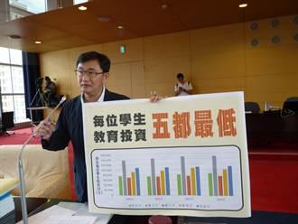 臺中市每名學生每年享受教育資源 名列五都第三