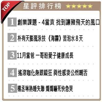 晚間最夯星評新聞-2014.10.01