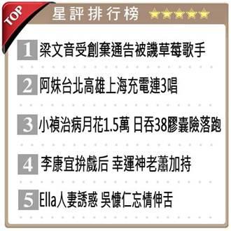 晚間最夯星評新聞-2014.10.04