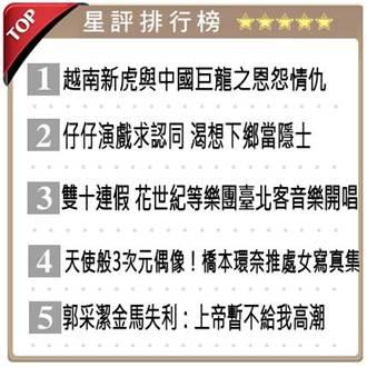 晚間最夯星評新聞-2014.10.08