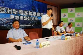 高市:7成民意支持建跨港纜車