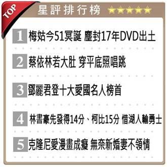 晚間最夯星評新聞-2014.10.10