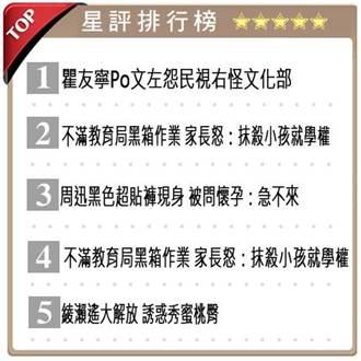 晚間最夯星評新聞-2014.10.15
