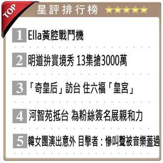 晚間最夯星評新聞-2014.10.18