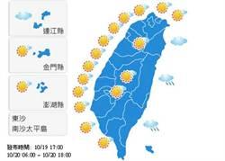 【明日天氣預報】2014年10月20日白天氣象觀測