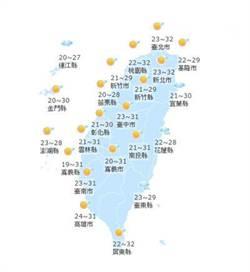 【天氣小幫手】國曆十月二十日