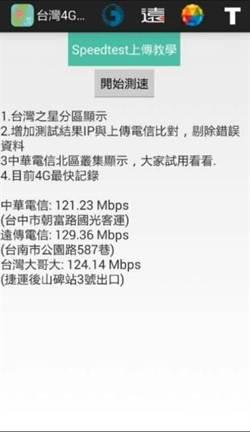 4G應用APP分享-台灣LTE 4G分布