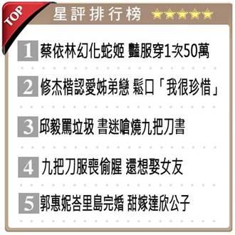 晚間最夯星評新聞-2014.10.23