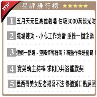 晚間最夯星評新聞-2014.10.24