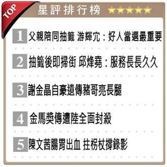 晚間最夯星評新聞-2014.10.28