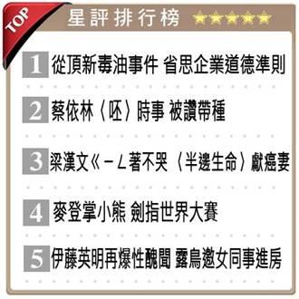 晚間最夯星評新聞-2014.11.04